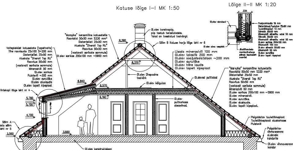 Põhiprojektide koostamine põhiprojektid ehitusprojektid