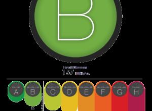 Elamu energiamärgis B klass