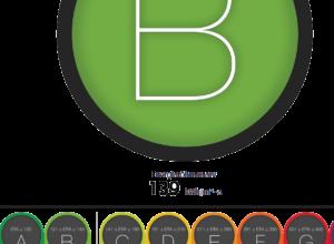 Elamu energiamärgise B klass